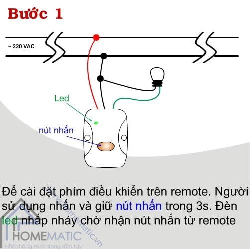 Công tắc điều khiển từ xa TPE IR2S