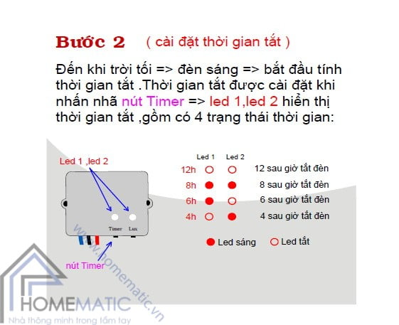 Công tắc cảm ứng ánh sáng TPE ST01