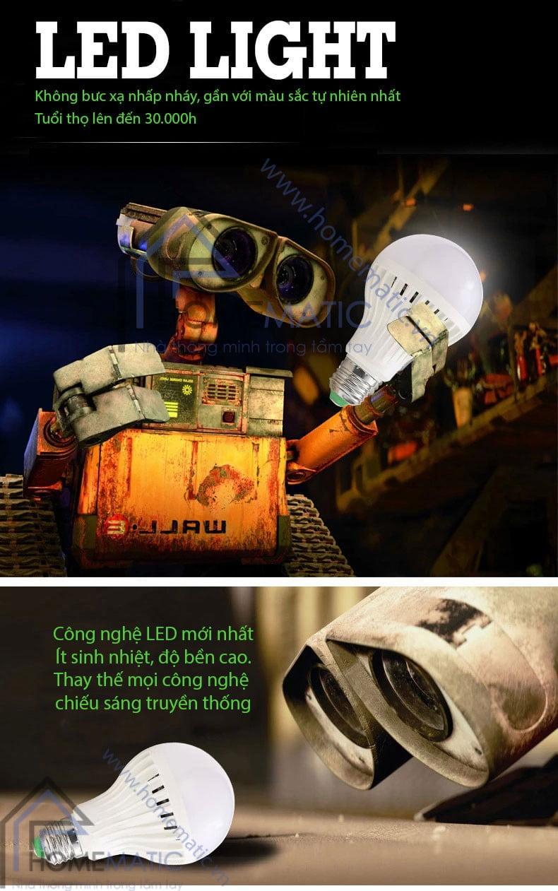 Đèn LED công nghệ mới