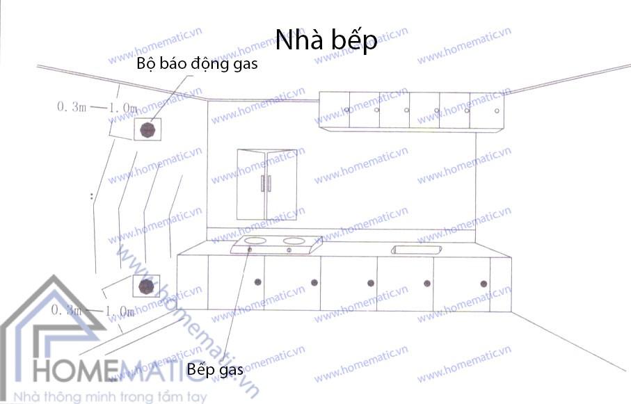 Bao-gas-phat-song-7
