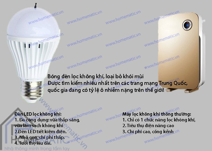 Den-LED-hut-khoi-14