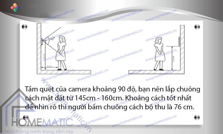 chuong cua co hinh cao cap doorphone