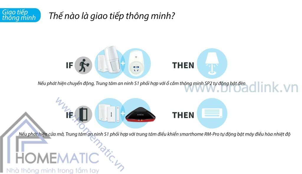 Một số tình huống giao tiếp thông minh với các thiết bị khác của Broadlink SmartONE S1