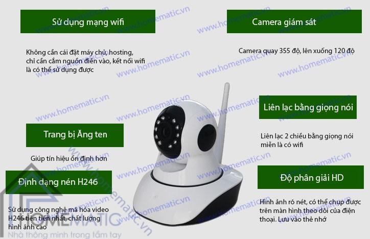 camera ip lắp đặt dễ dàng
