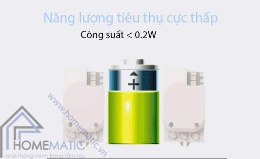 cong-suat-tieu-thu
