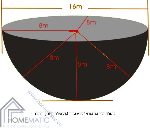 Goc-quet-công-tắc-cảm-biến-radar-vi-sóng-M003_7