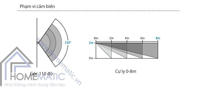 Cảm biến chuyển động hồng ngoại 2 cảm biến phát sóng PIR2DT