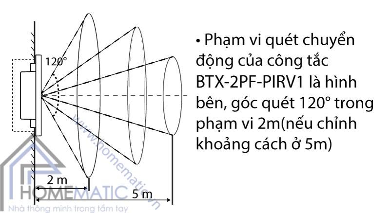 Công tắc cảm biến chuyển động hồng ngoại BATTO BTX-2PF-PIRV1 (hạt pana full) hướng dẫn lắp đặt