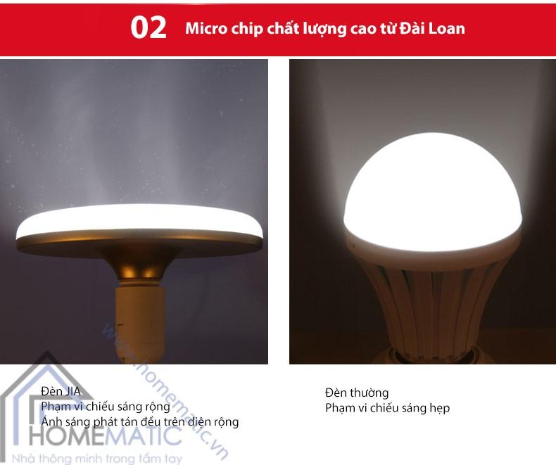 Bóng đèn LED đui xoáy lắp trần, trang trí JIA