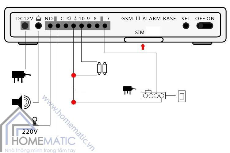 Trung tâm báo động dùng sim ExSmith ES1102
