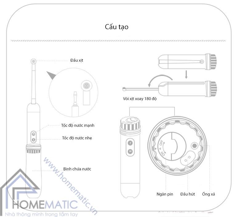 Vòi xịt vệ sinh cá nhân SORBO SB-9502