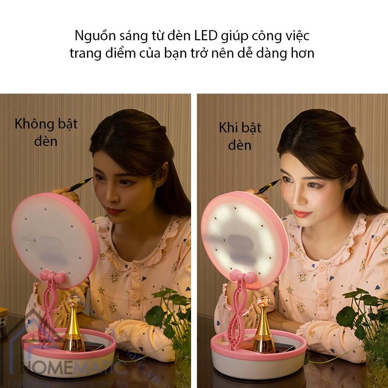guong jn 008 đèn LED