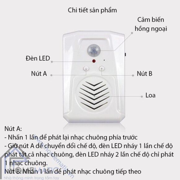 MSPIR01 chi tiet san pham