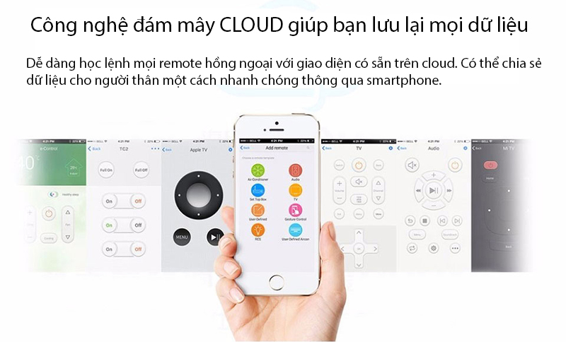 rmpro+ cong nghe cloud