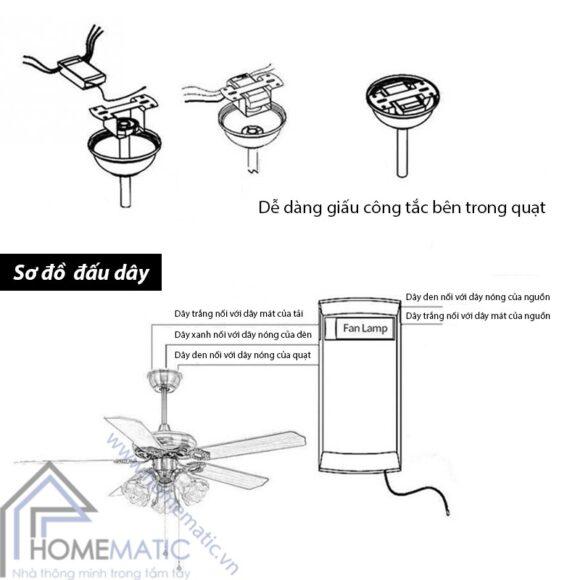 cong tac quat tran hm so do dau day