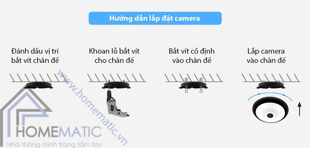 camera TS-QX06LH huong-dan-lap-dat