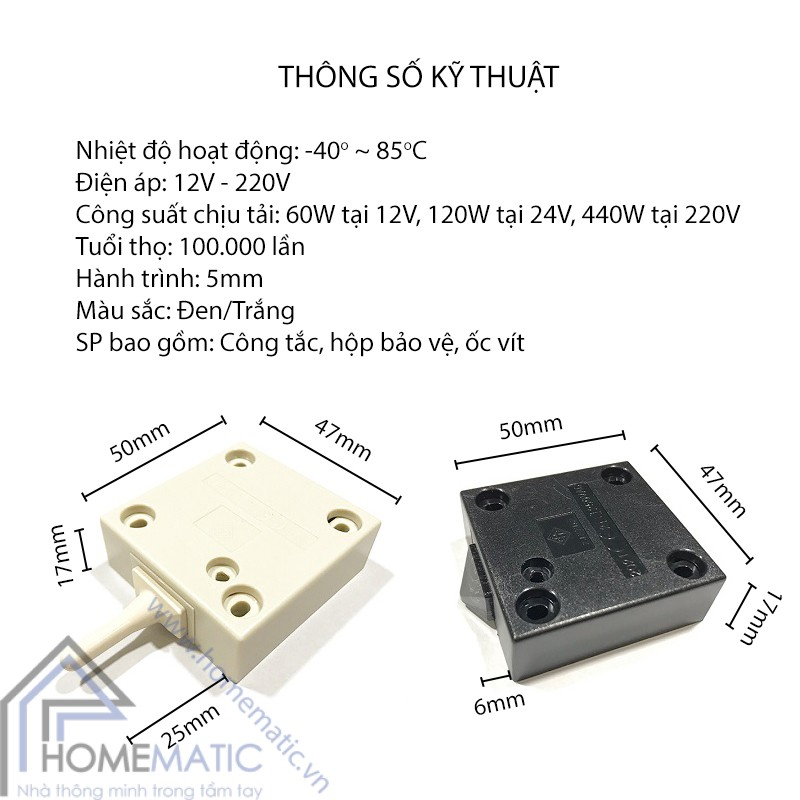 HM2021-thongso