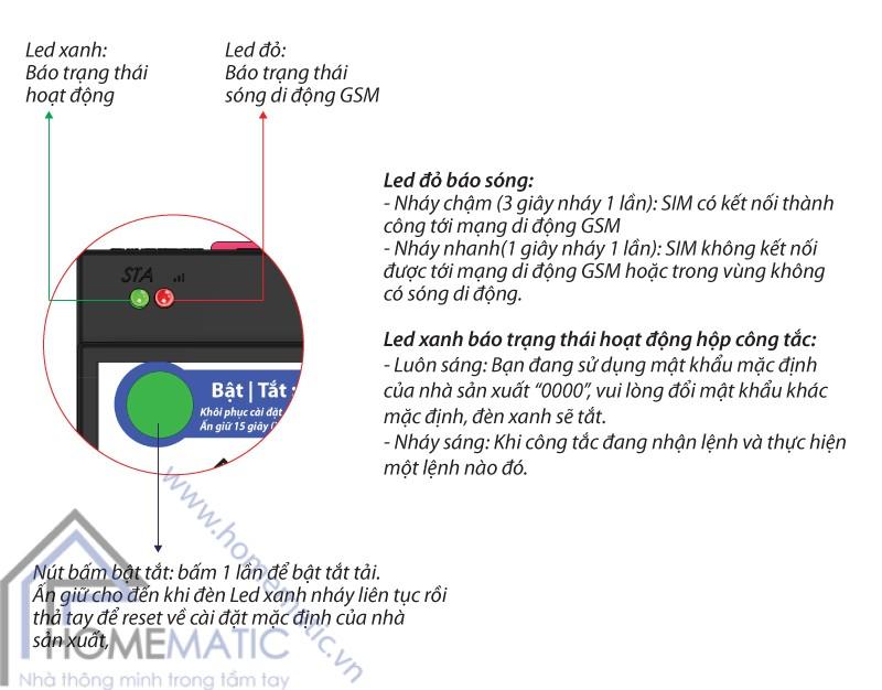 GSM01-den-LED-bao-hieu