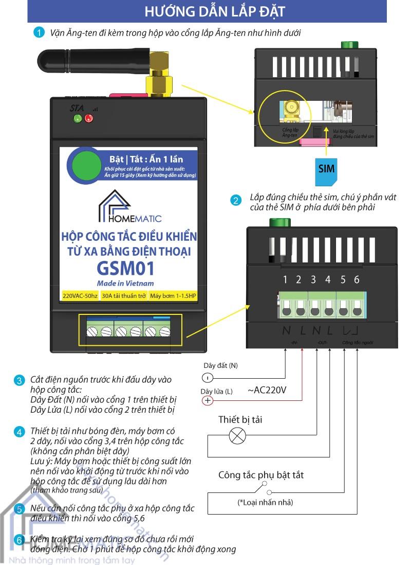 GSM01-huong-dan-lap-dat