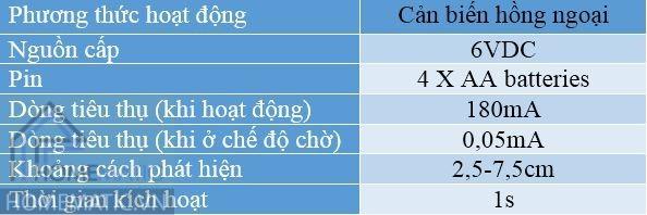 Thông số kĩ thuật BOS-A1